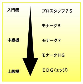 ランク図.jpg
